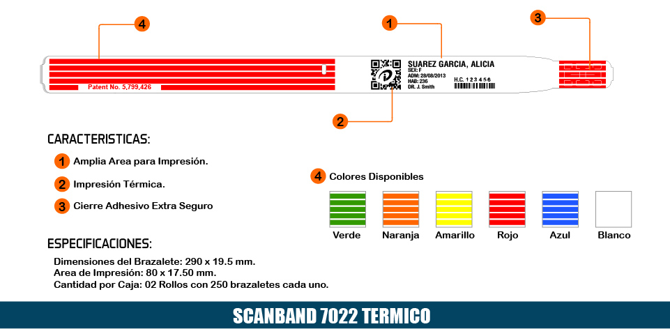 Scanband 7022 Termico